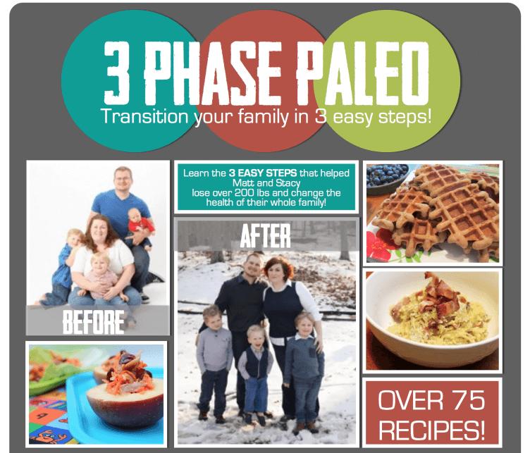 Paleo in 3 Easy Steps